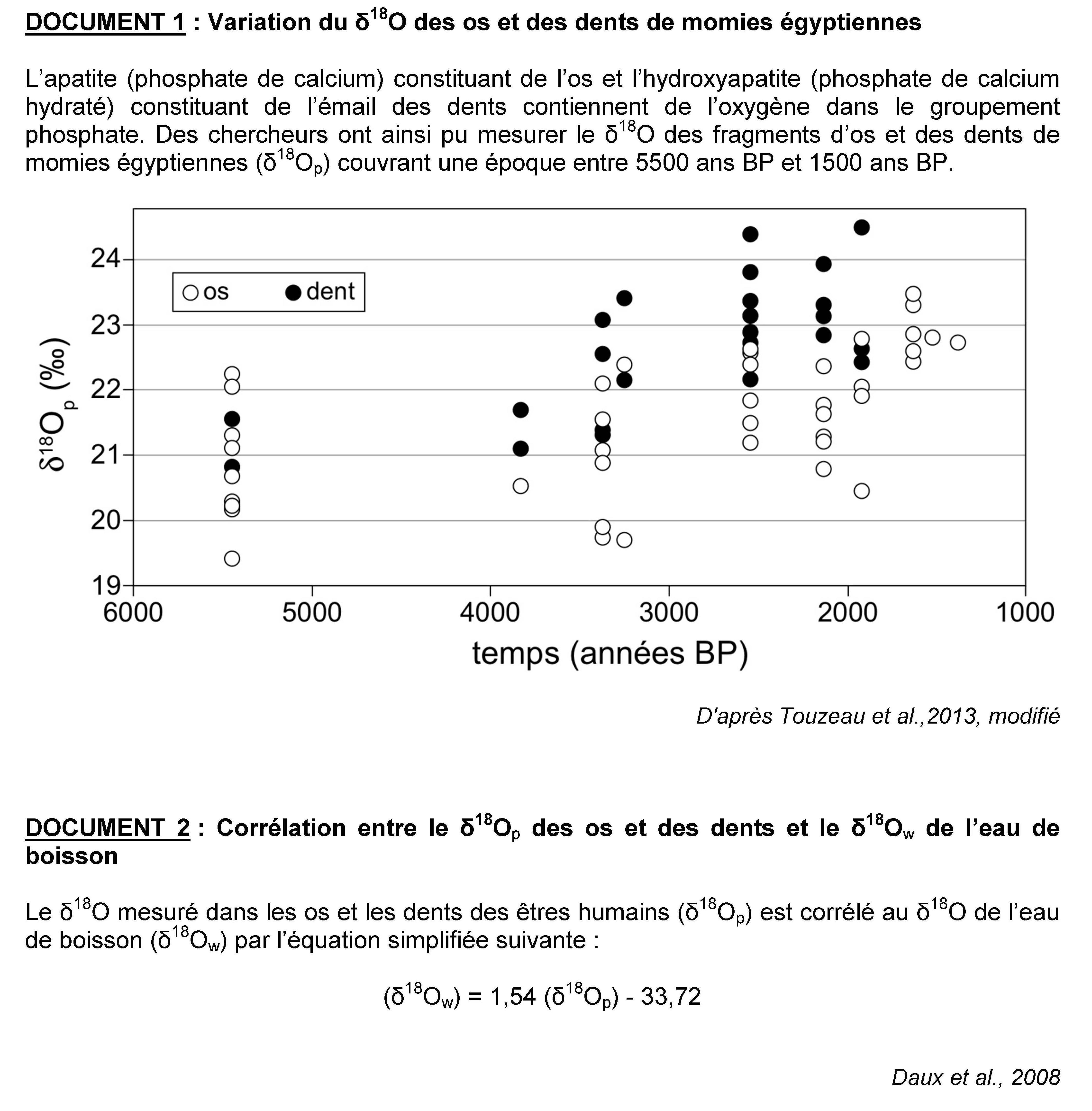 Les isotopes au Bac   Société Française des IsotopeS
